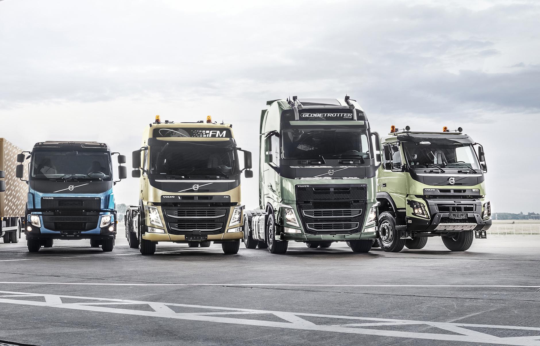 Herramientas-Financieras-Volvo