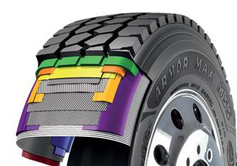 nuevos-neumáticos-goodyear-nueva-tecnología