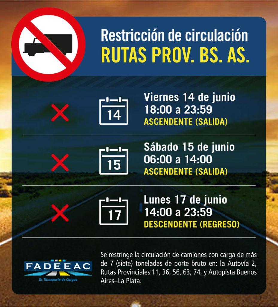 Restricciones para el Tránsito