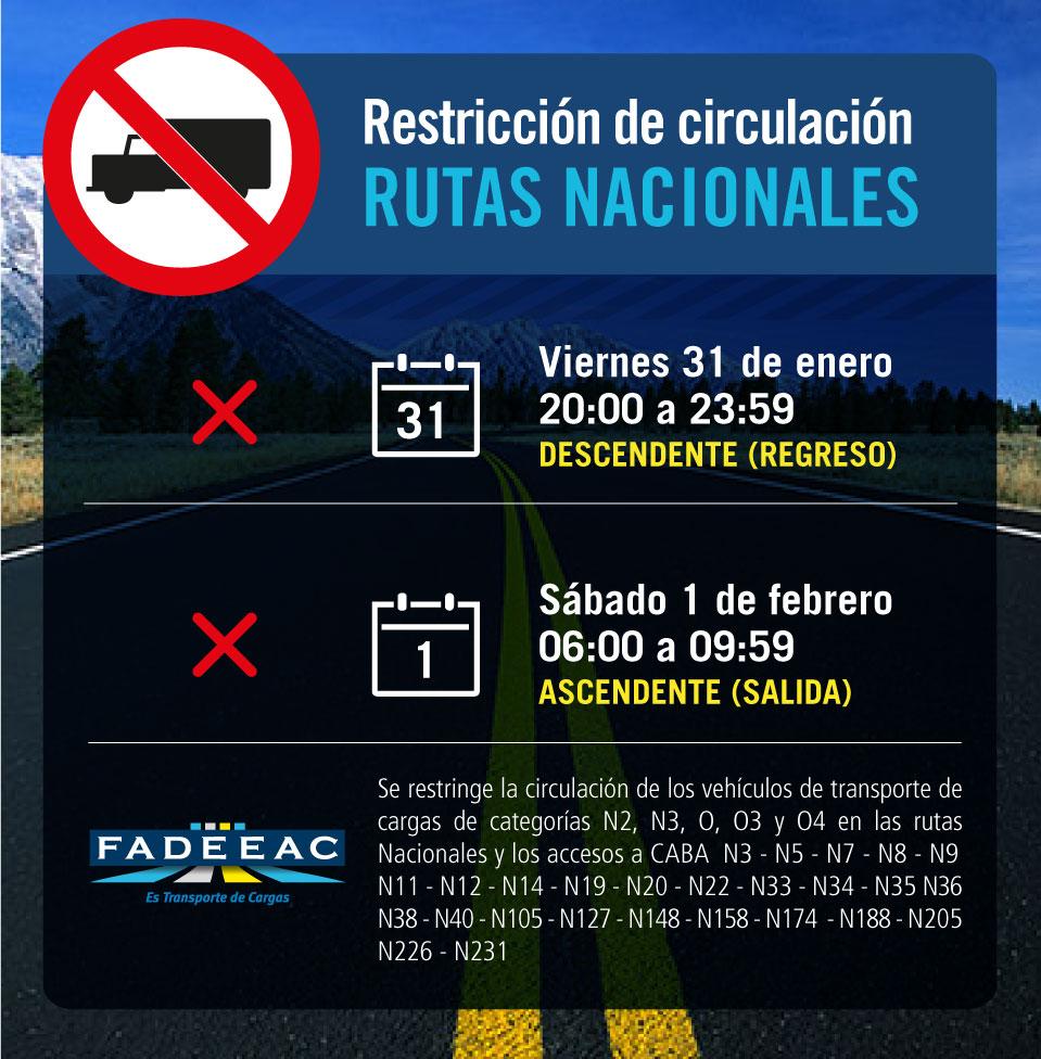 Restricciones Enero-Febrero