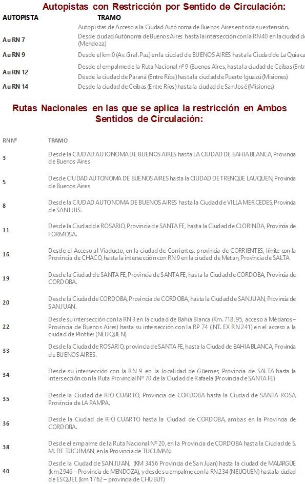 Restricciones Enero-Febrero Nacionales