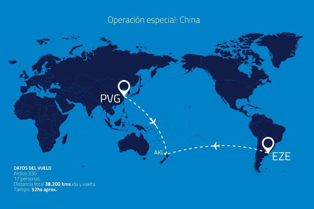 aerolíneas-argentina-vuelo-sanitario-china